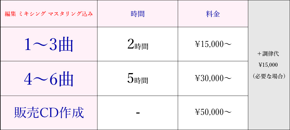 文京区,ピアノ,三浦コウ,料金表