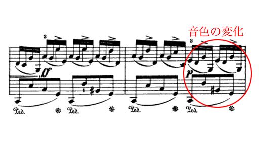 文京区,ピアノ,ショパン,幻想即興曲,解説,弾き方
