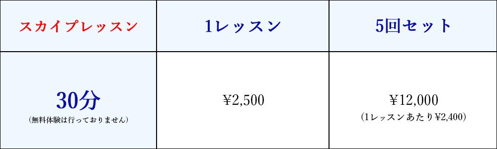 文京区,ピアノ,レッスン,レコーディング