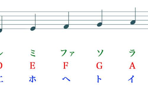 文京区,ピアノ,三浦コウ
